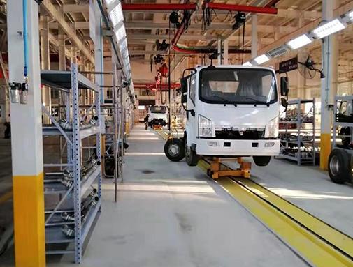 汽车贸易重点项目
